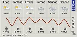 DMI udsigt for det sydlige Jylland 5/8 2009