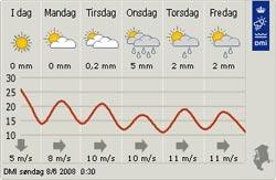 DMI Vejrudsigt for uge 24 2008